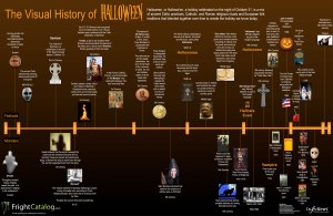 history_of_halloween_large