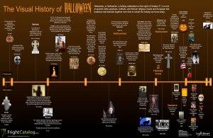 history_of_halloween_large